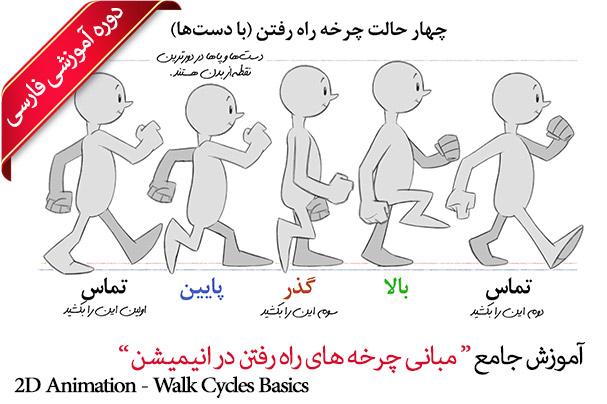 آموزش انیمیشن سازی دو بعدی - آموزش مبانی چرخه های راه رفتن