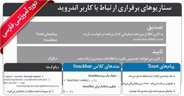 آموزش فارسی برنامه نویسی اندروید
