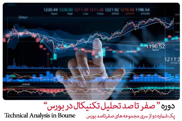 صفر تا صد آموزش تحلیل تکنیکال در بازار بورس - آموزش بورس