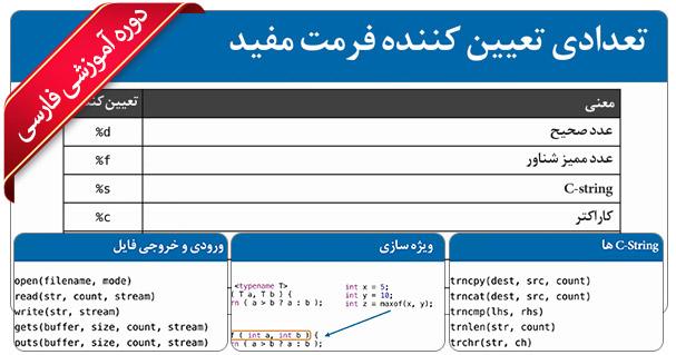آموزش سی پلاس پلاس - دوره جامع و ضروریات آموزش C++