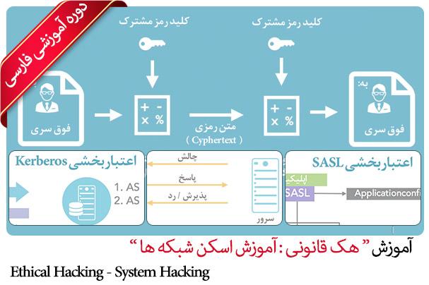 آموزش نفوذ و امنیت Hacking پک ۲