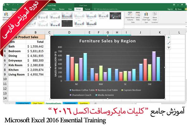 آموزش نرم افزار اکسل ۲۰۱۶ Excel