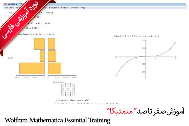 صفر تا صد متمتیکا Mathematica - Mathematica 10 Essential Training