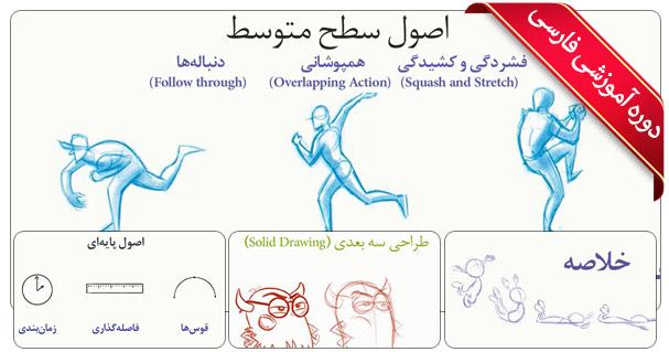 دوره آموزشی فارسی آموزش ۱۲ اصل بنیادین انیمیشن سازی در مایا