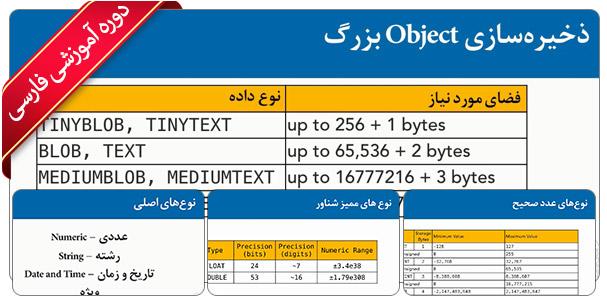آموزش مای اس کیو ال به زبان فارسی