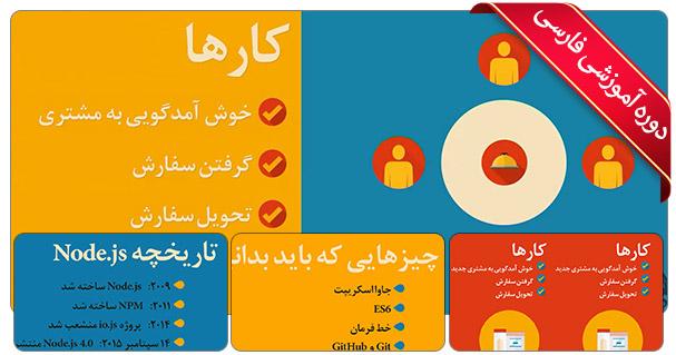 صفر تا صد آموزش نود جی اس - آموزش فارسی Node.js