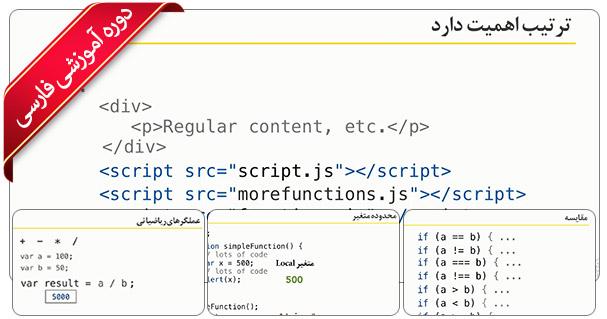 آموزش مبانی برنامه نویسی به صورت گام به گام - Programming Fundamentals