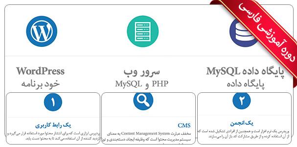 آموزش WordPress وردپرس (جدید)