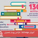 آموزش InDesign : طراحی پوستر تحصیلی